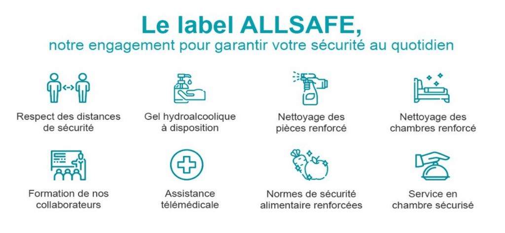 label-all-safe-m7-restaurant